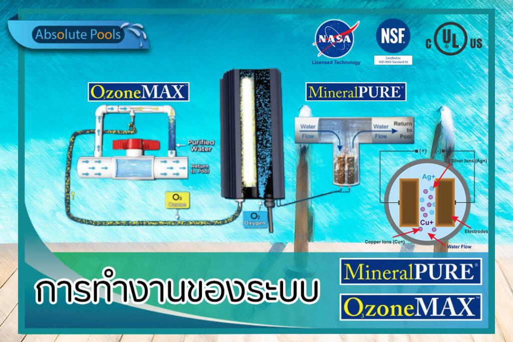 สระว่ายน้ำระบบน้ำแร่ และ ระบบโอโซน