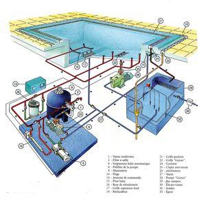 อุปกรณ์สระว่ายน้ำ - Machine Swimming Pools