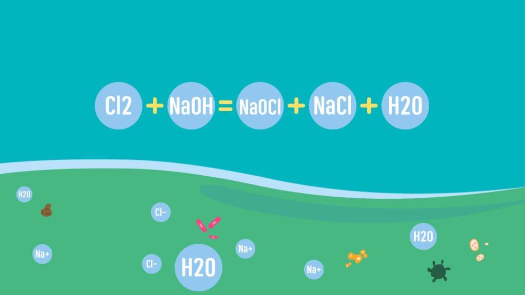 Cl2+NaoH = NaoCl เกิดคลอรีนน้ำในสระ /freepik.com